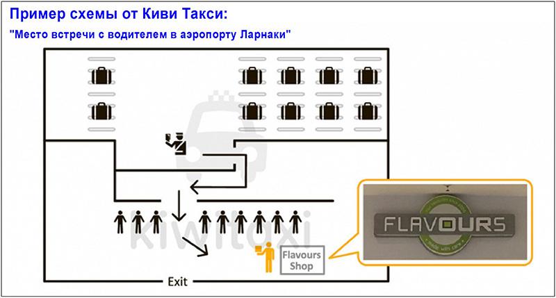 Фрагмент письма-инструкции, которое Киви Такси высылает своим клиентам, когда на маршрут назначен водитель.